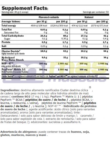 GLYCODEX PRO (CICLODEXTRINA) 1,5 kg - Amix Nutrition